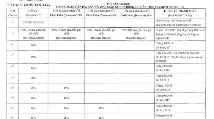 Chính sách bán hàng Saigon Pearl Opal